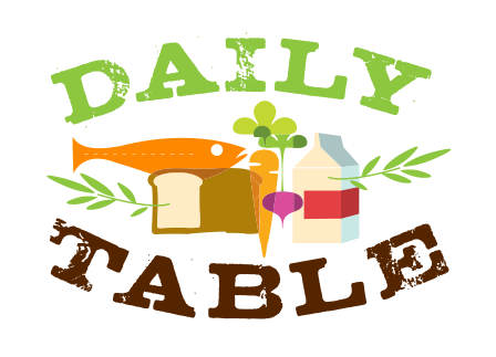 The daily table