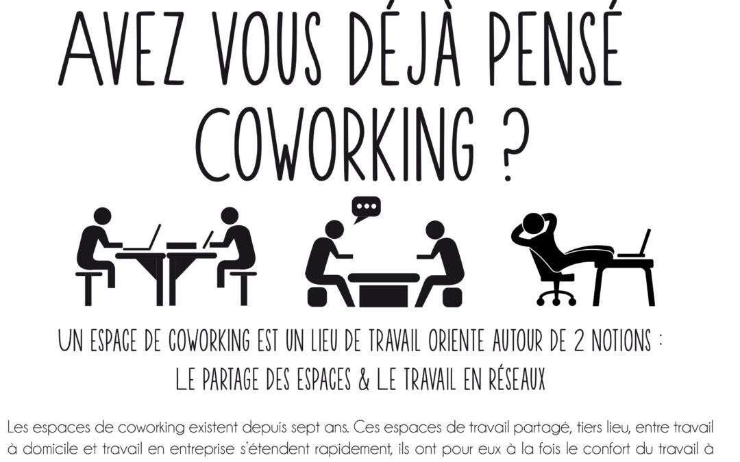 Le co-working