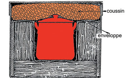 Écogestes : focus sur la marmite norvégienne